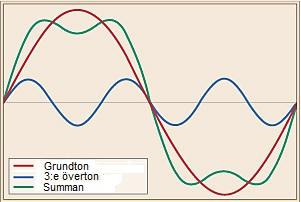 Gundton+3e[1].jpg