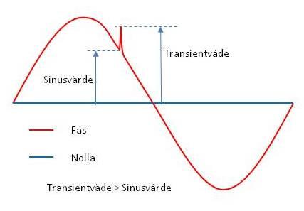 transienter2[1].jpg