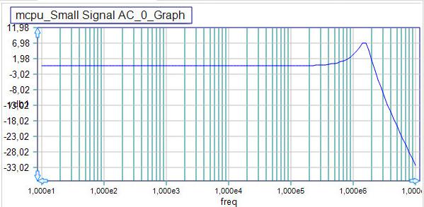 ac_plot_mc_cap.jpg.b071406d561156bcd6ec8a36b3bde73d.jpg