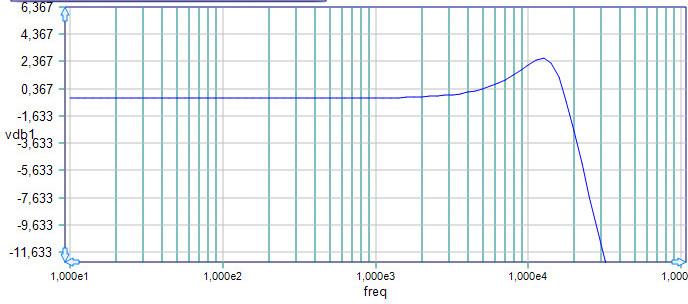 ac_plot_mc_mech.jpg.53dd6fa0ab853d9d5dc4c582fc19250f.jpg