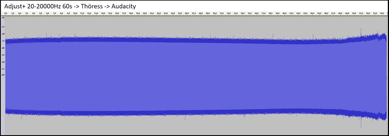 Adjustplus-frekvenssvep-Waveform-Atlas-Thoress-Puc2-audacity.jpg