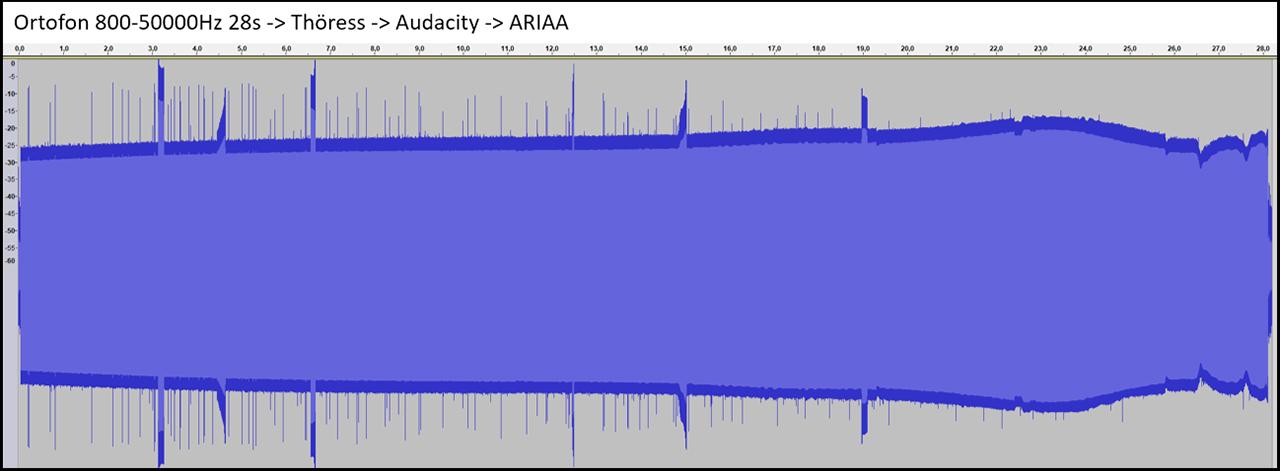 Ortofon-frekvenssvep-Waveform-Atlas-Thoress-Puc2-audacity.jpg