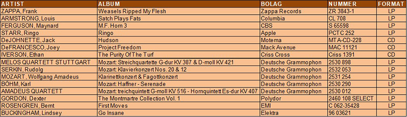 Mars 2018 tabell 2.jpg