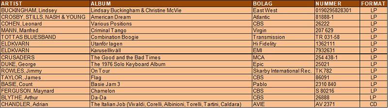 Mars 2018 tabell 3.jpg