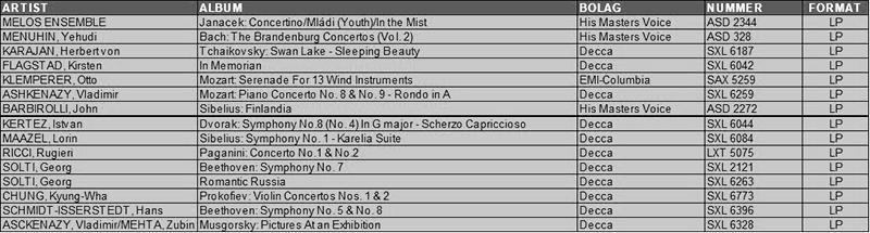 Mars 2018 tabell 7.jpg