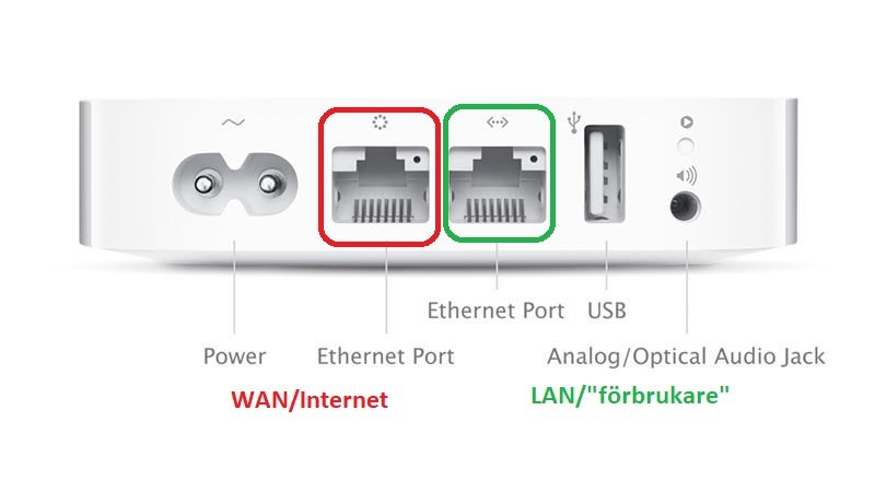 airport-express-ports.jpg