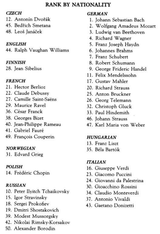 timeline-composers-50-best.jpg