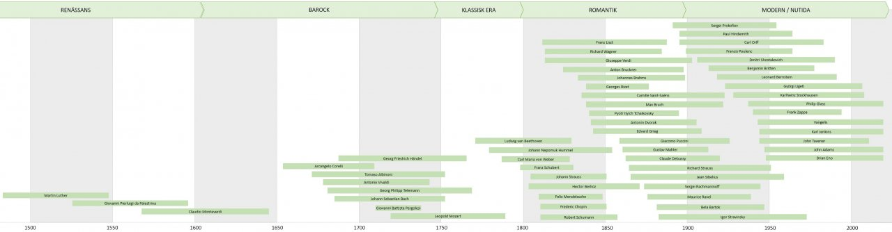 timeline-composers.jpg