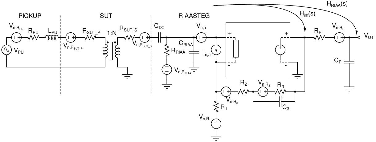 inputStage_v1_mcsut_noise.jpg
