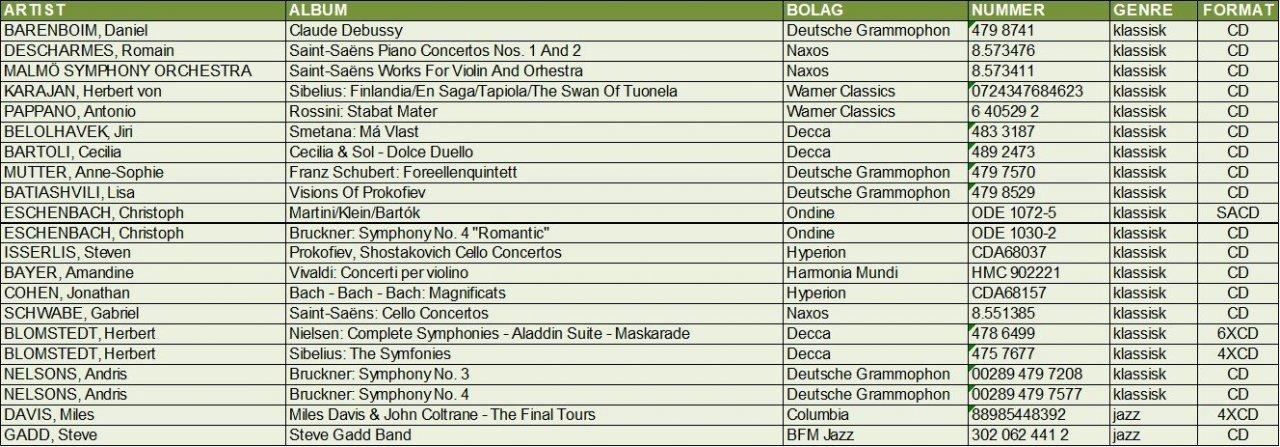 Nyinköp dec 29 tabell.jpg