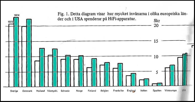 Världskonsumtion hifi.jpg