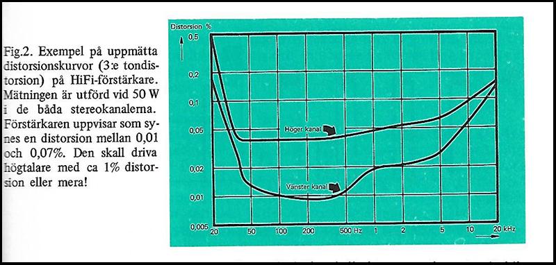 Distorsionskurva 50 w.jpg