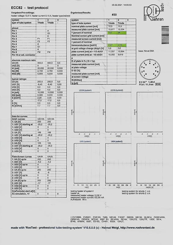 Mazda RFT ECC82 mätprotokoll.jpg