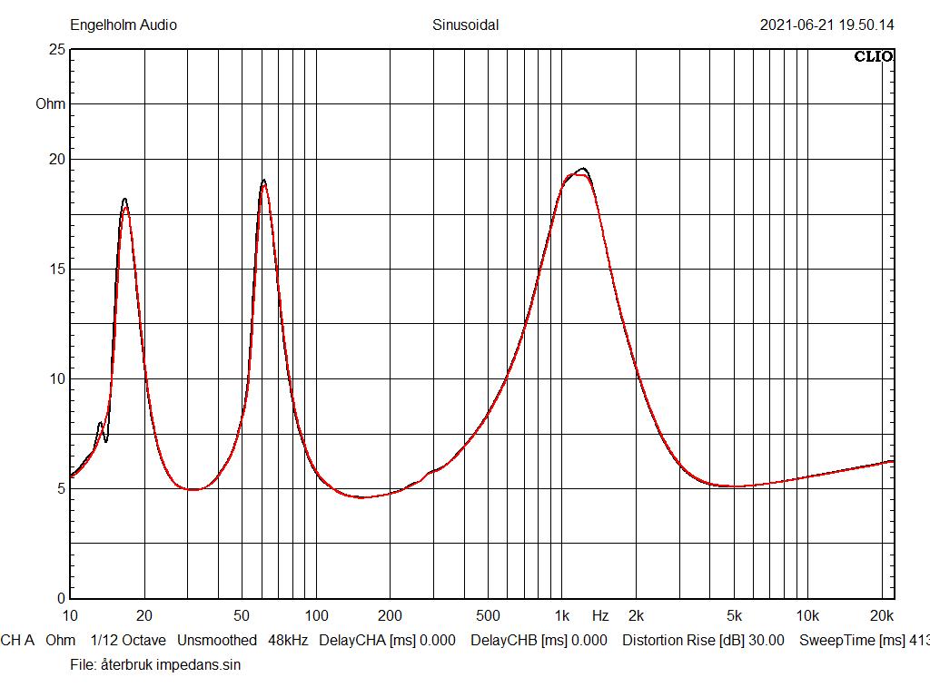 återbruk par impedans.png